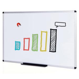 Dry Erase Board/Magnetic White Board